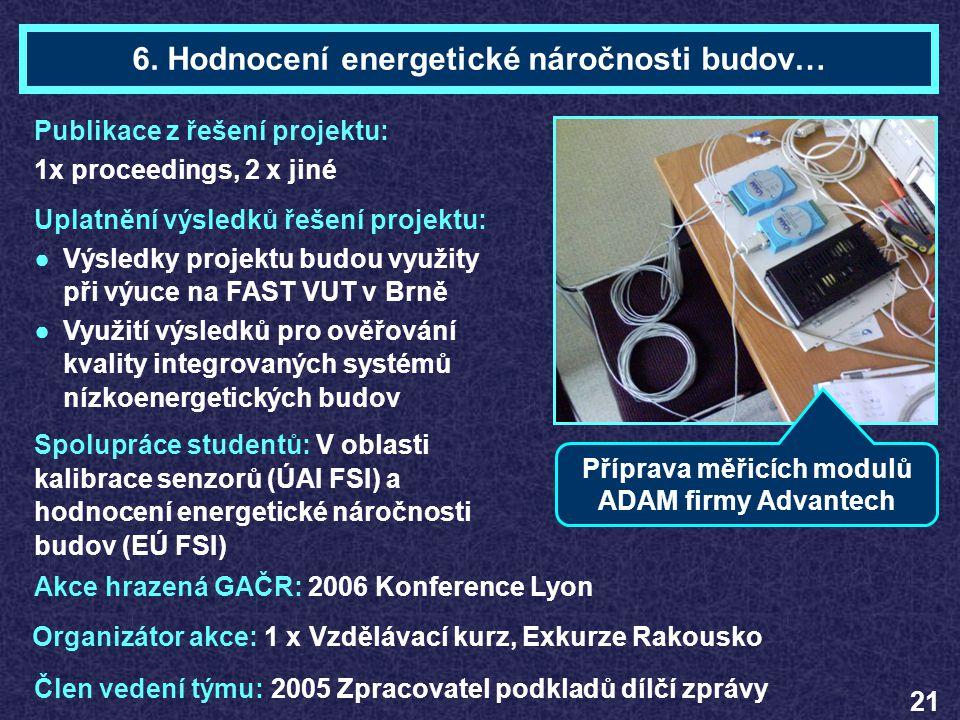 Organizátor akce: 1 x Vzdělávací kurz, Exkurze Rakousko Akce hrazená GAČR: 2006 Konference Lyon 6. Hodnocení energetické náročnosti budov… Publikace z