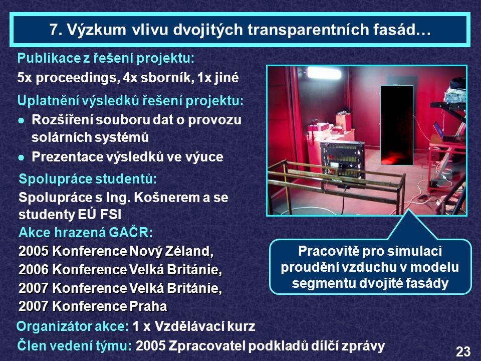 Organizátor akce: 1 x Vzdělávací kurz Akce hrazená GAČR: 2005 Konference Nový Zéland, 2006 Konference Velká Británie, 2007 Konference Velká Británie,