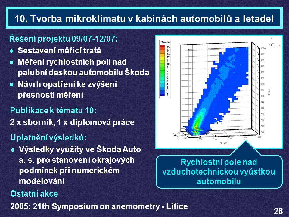 Ing. František LÍZALTéma 10 10. Tvorba mikroklimatu v kabinách automobilů a letadel 28 Ostatní akce 2005: 21th Symposium on anemometry - Litice Publik