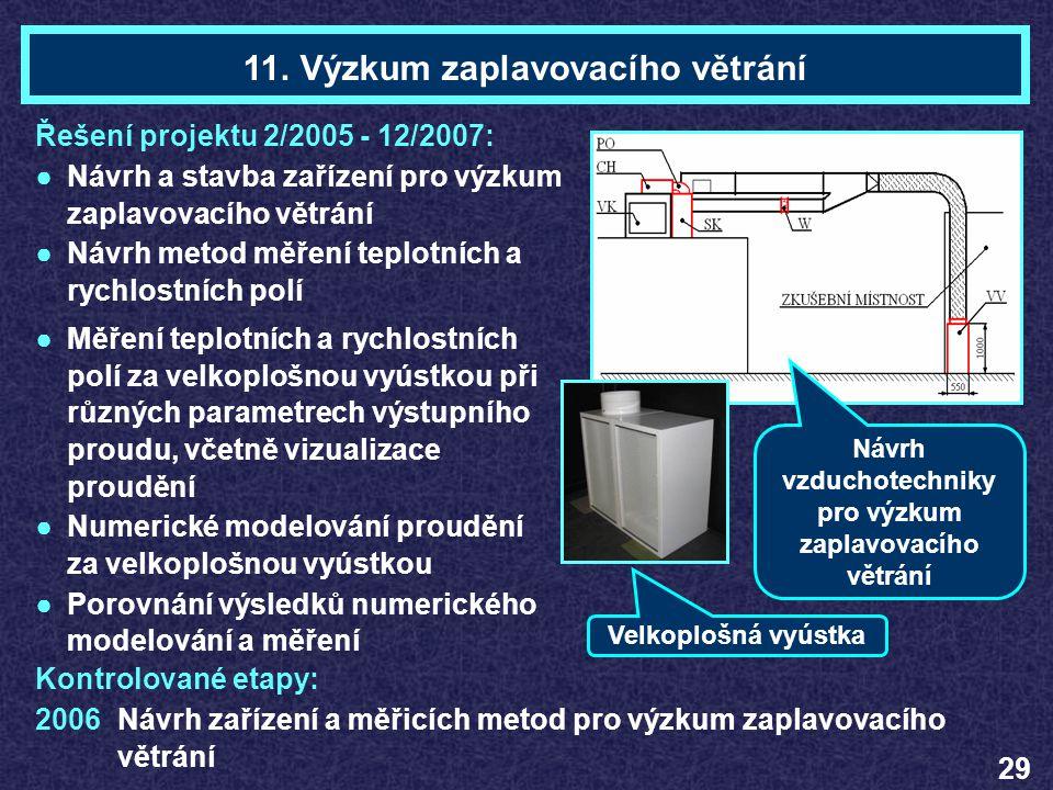 Ing. Alena BYSTŘICKÁTéma 11 Řešení projektu 2/2005 - 12/2007: ●Návrh a stavba zařízení pro výzkum zaplavovacího větrání ●Návrh metod měření teplotních