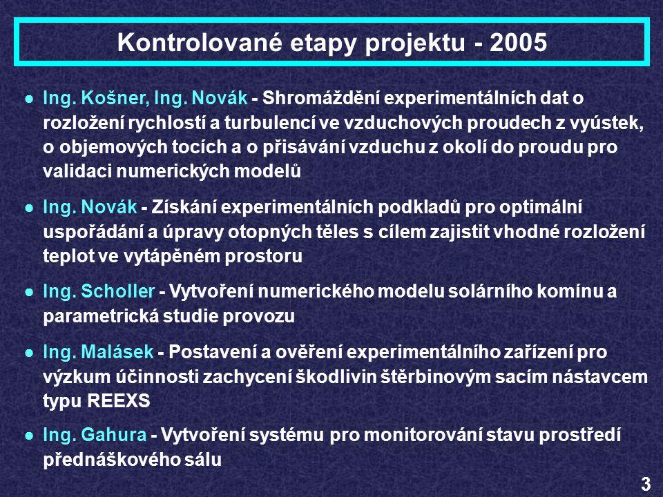 Kontrolované etapy projektu - 2005 3 ●Ing. Košner, Ing. Novák - Shromáždění experimentálních dat o rozložení rychlostí a turbulencí ve vzduchových pro