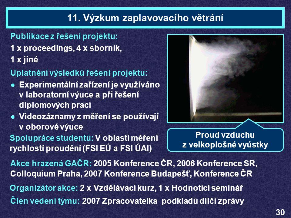 Organizátor akce: 2 x Vzdělávací kurz, 1 x Hodnotící seminář Akce hrazená GAČR: 2005 Konference ČR, 2006 Konference SR, Colloquium Praha, 2007 Konfere