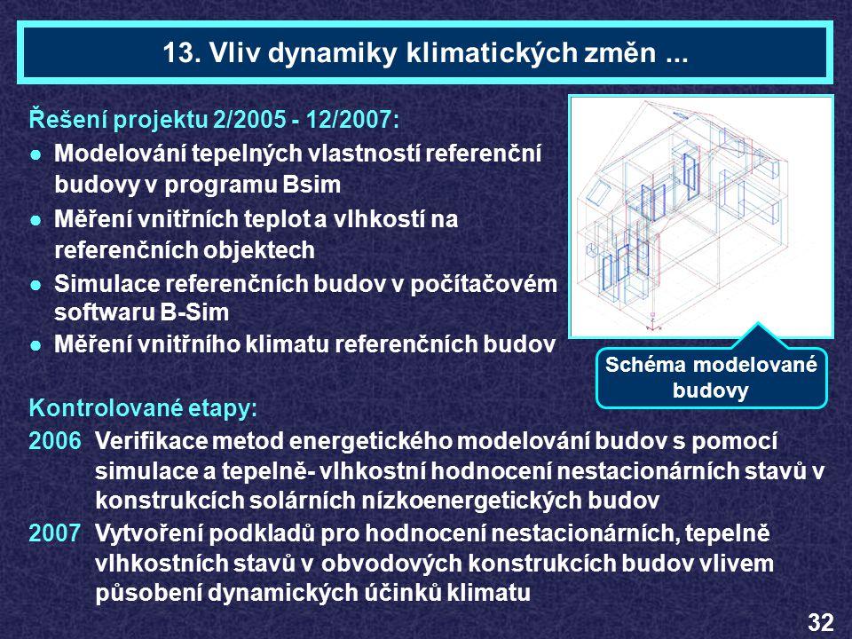 Ing. Tomáš HlavačkaTéma 13 Řešení projektu 2/2005 - 12/2007: ●Modelování tepelných vlastností referenční budovy v programu Bsim ●Měření vnitřních tepl