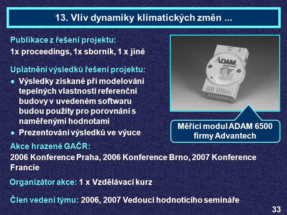 Organizátor akce: 1 x Vzdělávací kurz Akce hrazené GAČR: 2006 Konference Praha, 2006 Konference Brno, 2007 Konference Francie 13. Vliv dynamiky klimat
