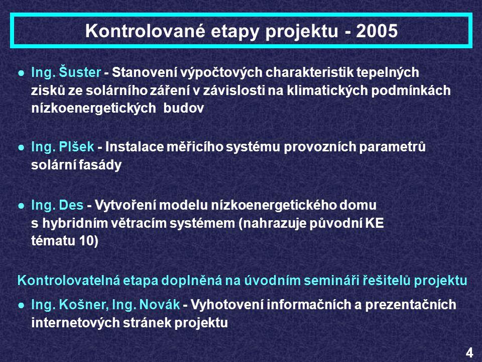Kontrolované etapy projektu - 2005 4 ●Ing. Šuster - Stanovení výpočtových charakteristik tepelných zisků ze solárního záření v závislosti na klimatick