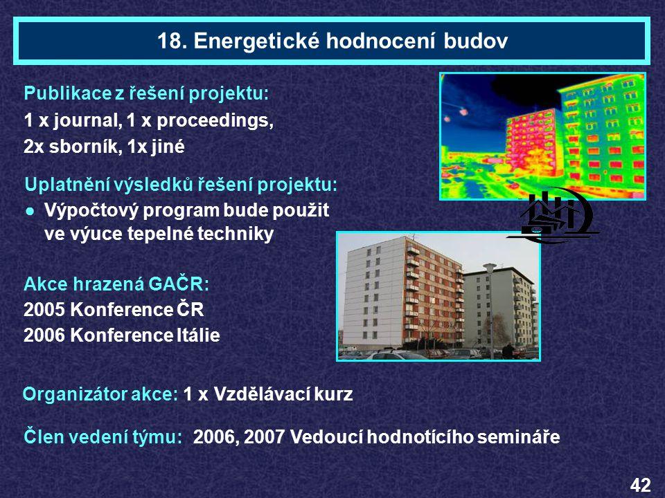 Organizátor akce: 1 x Vzdělávací kurz Akce hrazená GAČR: 2005 Konference ČR 2006 Konference Itálie 18. Energetické hodnocení budov Publikace z řešení