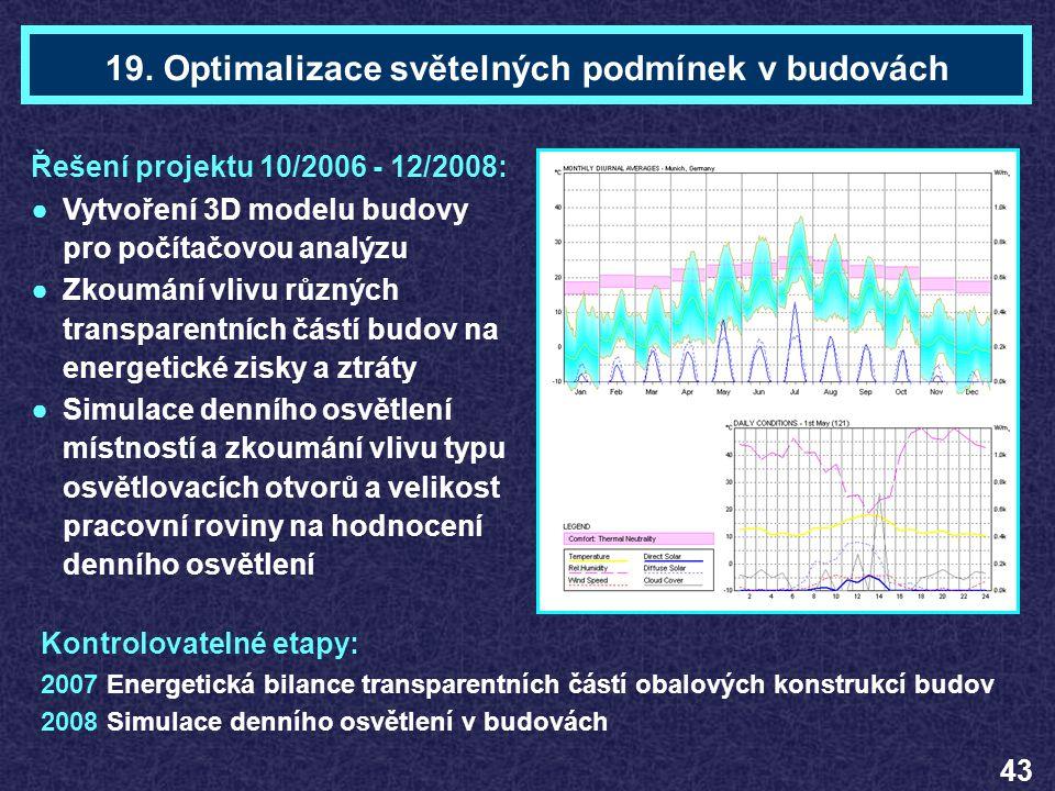 Ing. František VAJKAYTéma 19 19. Optimalizace světelných podmínek v budovách Řešení projektu 10/2006 - 12/2008: ●Vytvoření 3D modelu budovy pro počíta