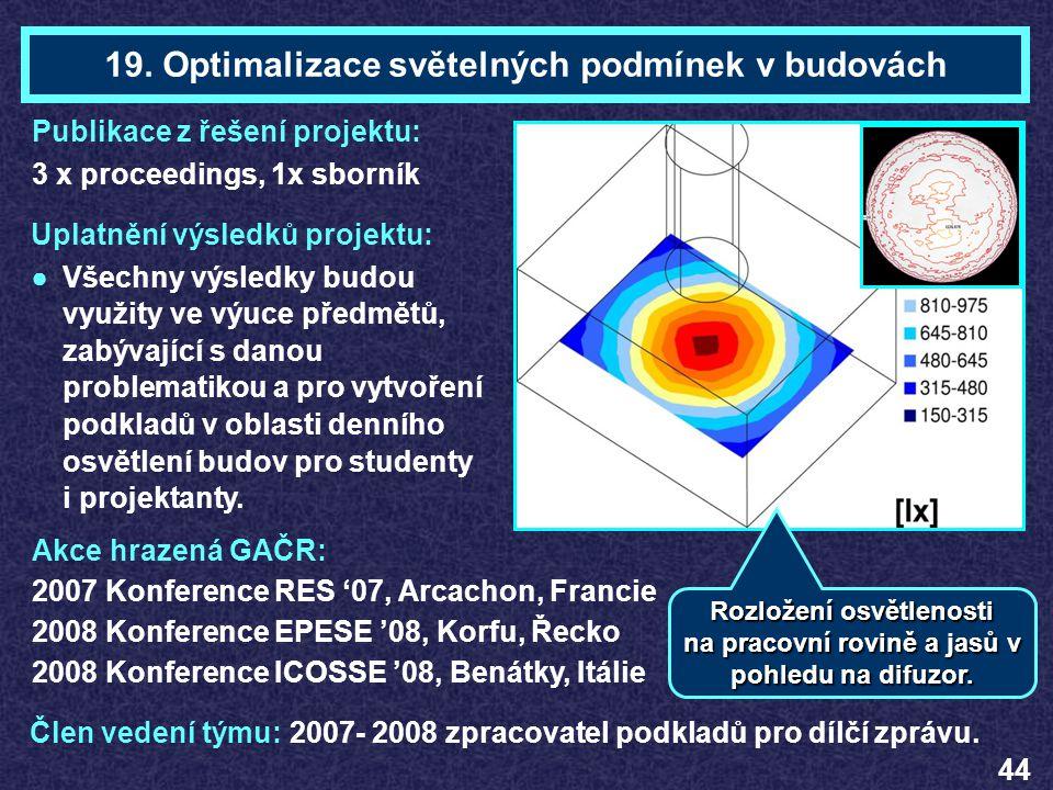19. Optimalizace světelných podmínek v budovách Publikace z řešení projektu: 3 x proceedings, 1x sborník Uplatnění výsledků projektu: ●Všechny výsledk