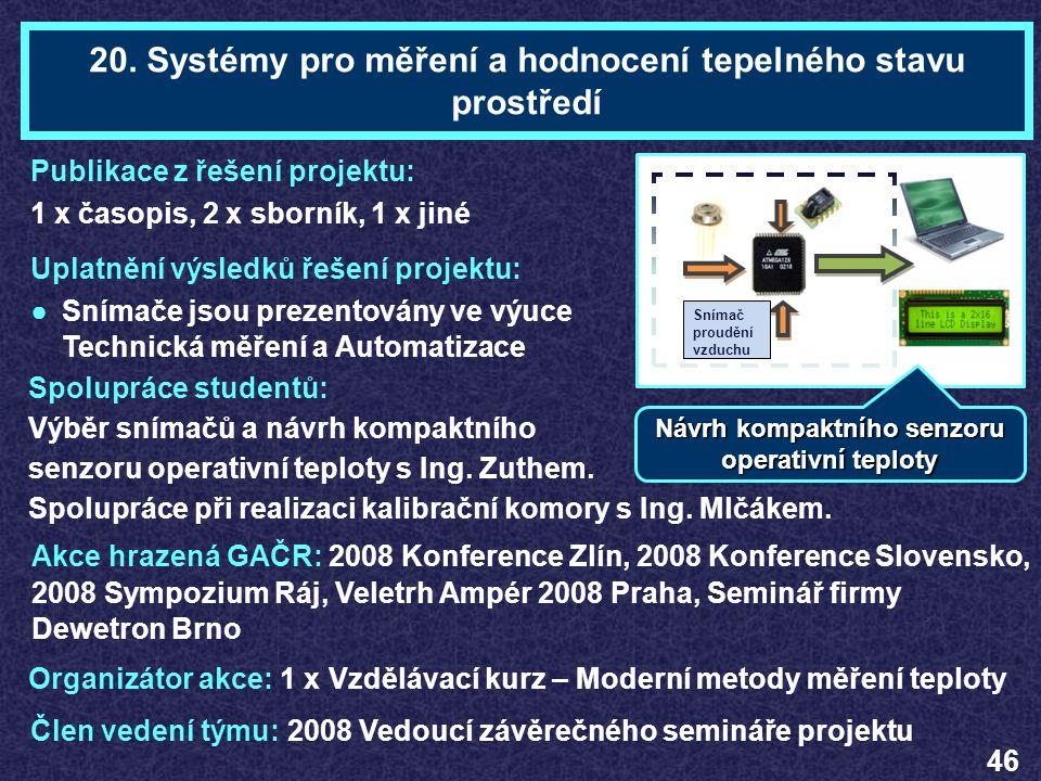Organizátor akce: 1 x Vzdělávací kurz – Moderní metody měření teploty Akce hrazená GAČR: 2008 Konference Zlín, 2008 Konference Slovensko, 2008 Sympozi
