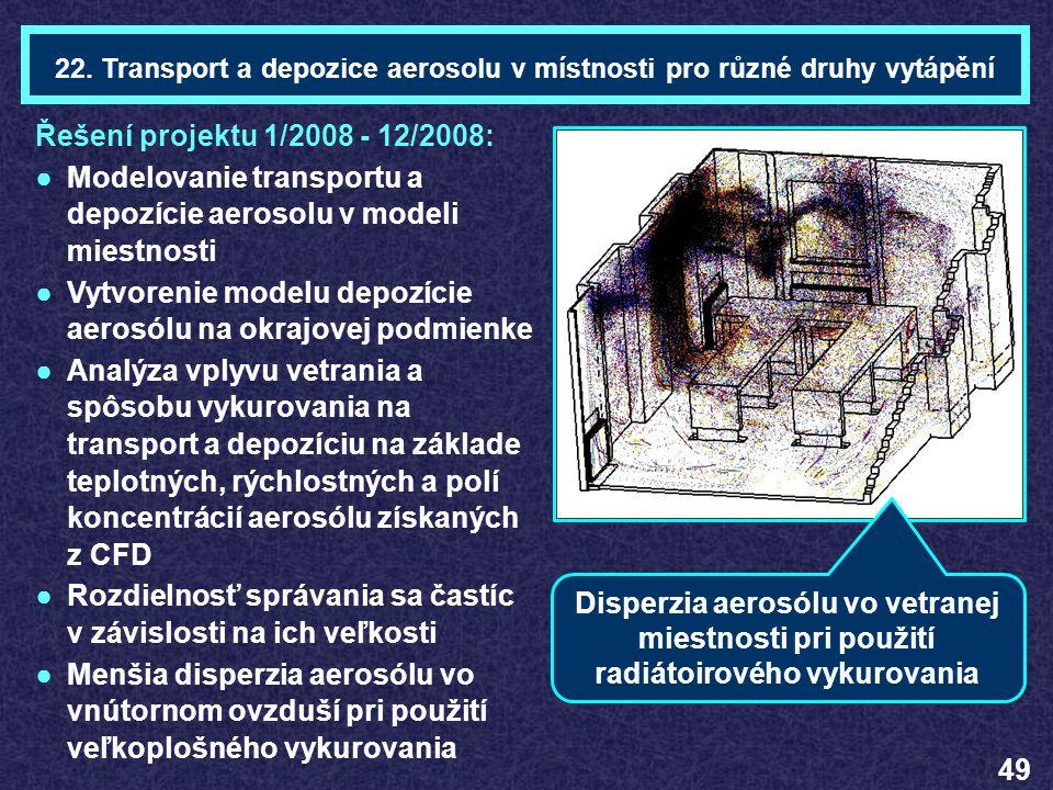 Ing. Petr PODOLIAKTéma 22 22. Transport a depozice aerosolu v místnosti pro různé druhy vytápění Řešení projektu 1/2008 - 12/2008: ●Modelovanie transp