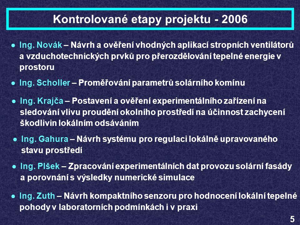 Kontrolované etapy projektu - 2006 5 ●Ing. Novák – Návrh a ověření vhodných aplikací stropních ventilátorů a vzduchotechnických prvků pro přerozdělová