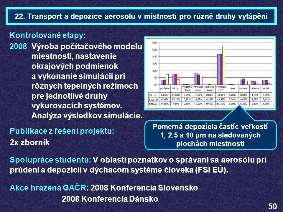 22. Transport a depozice aerosolu v místnosti pro různé druhy vytápění Akce hrazená GAČR: 2008 Konferencia Slovensko 2008 Konferencia Dánsko Publikace
