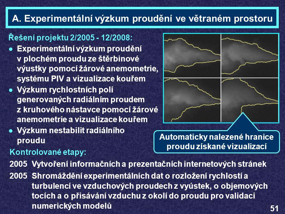 Ing. Jan KOŠNERTéma A A. Experimentální výzkum proudění ve větraném prostoru Kontrolované etapy: 2005Vytvoření informačních a prezentačních internetov