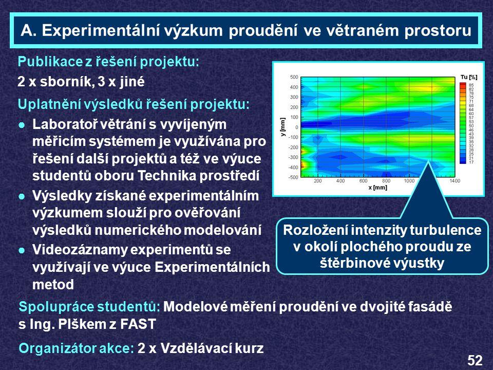A. Experimentální výzkum proudění ve větraném prostoru 52 Uplatnění výsledků řešení projektu: ●Laboratoř větrání s vyvíjeným měřicím systémem je využí