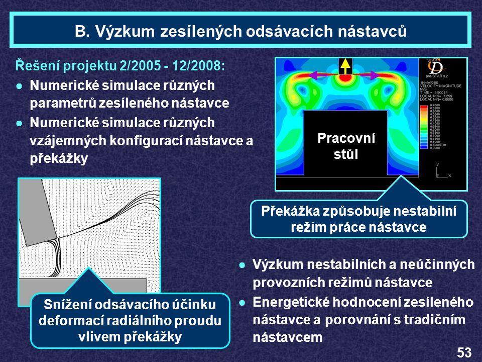 Ing. Vladimír KREJČÍTéma B B. Výzkum zesílených odsávacích nástavců 53 Řešení projektu 2/2005 - 12/2008: ●Numerické simulace různých parametrů zesílen