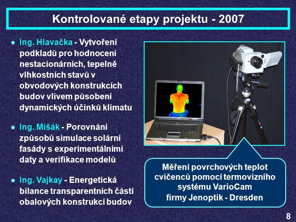 Kontrolované etapy projektu - 2007 8 ●Ing. Hlavačka - Vytvoření podkladů pro hodnocení nestacionárních, tepelně vlhkostních stavů v obvodových konstru