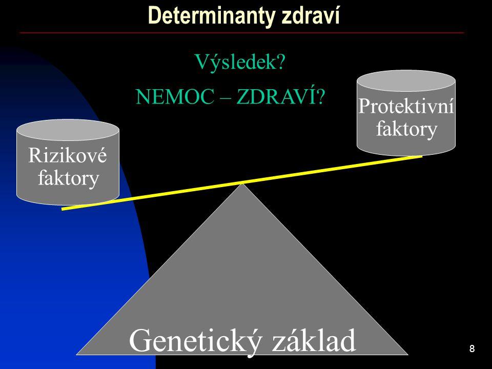 8 Determinanty zdraví Genetický základ Rizikové faktory Výsledek? NEMOC – ZDRAVÍ? Protektivní faktory