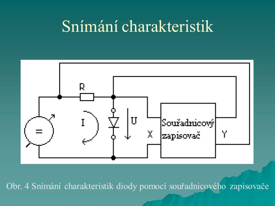 Snímání charakteristik   Obdobný princip lze použít i pro zobrazení charakteristiky na osciloskopu (obr.