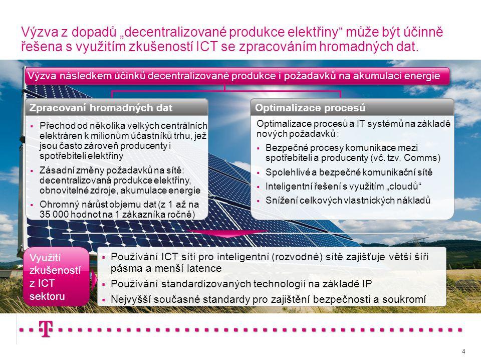 """4 Výzva z dopadů """"decentralizované produkce elektřiny může být účinně řešena s využitím zkušeností ICT se zpracováním hromadných dat."""