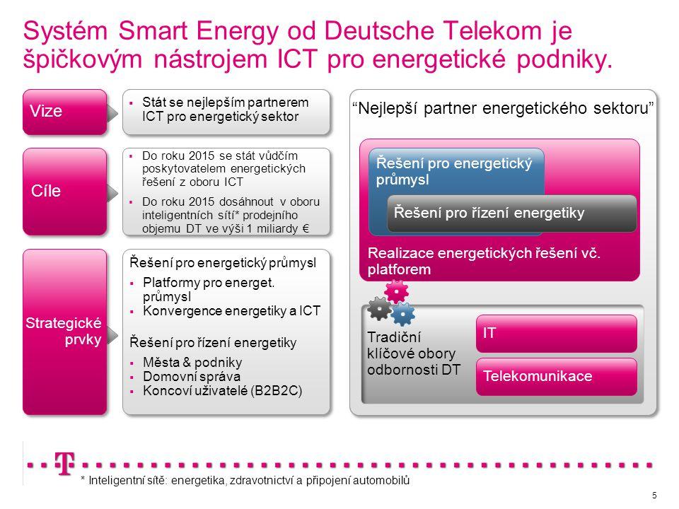 5 Systém Smart Energy od Deutsche Telekom je špičkovým nástrojem ICT pro energetické podniky.