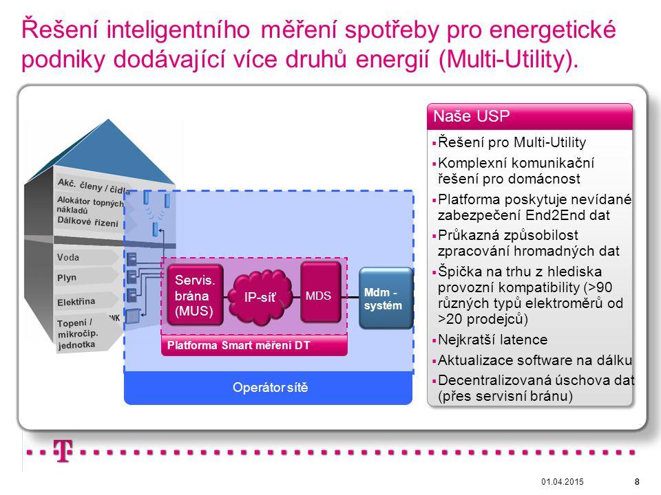 801.04.201588 Operátor sítě Řešení inteligentního měření spotřeby pro energetické podniky dodávající více druhů energií (Multi-Utility).