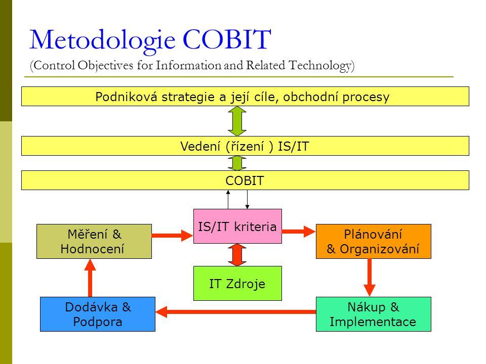 Metodologie COBIT (Control Objectives for Information and Related Technology) Podniková strategie a její cíle, obchodní procesy Vedení (řízení ) IS/IT