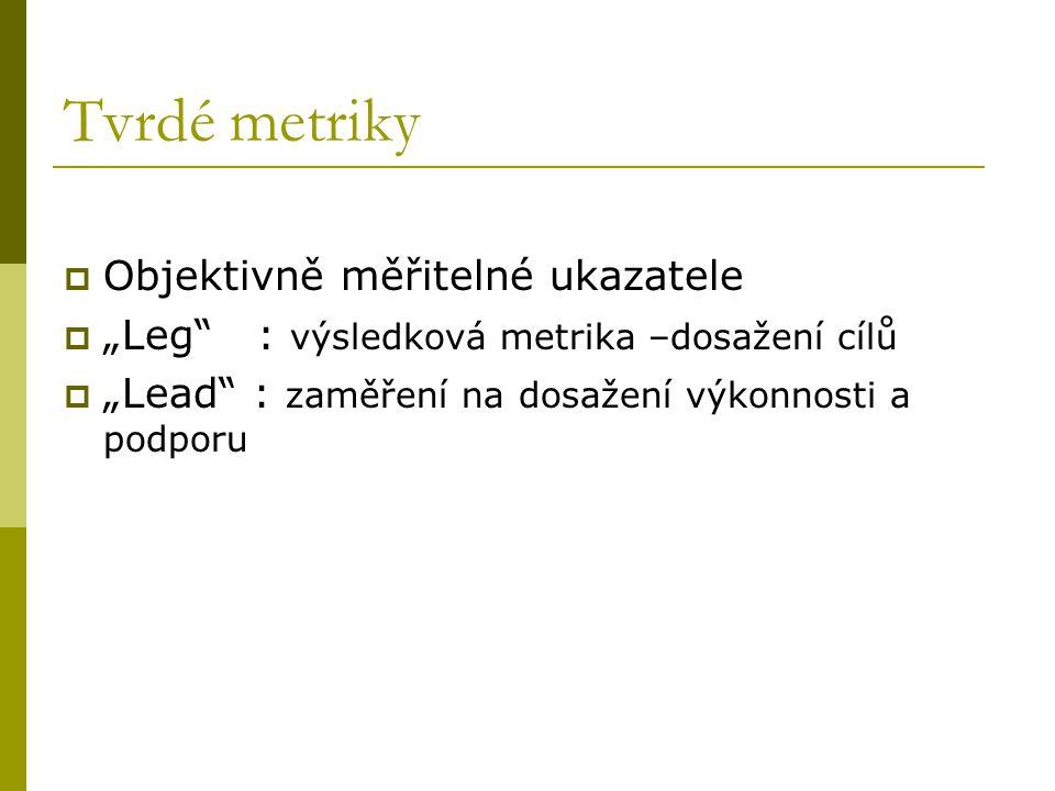 """Tvrdé metriky  Objektivně měřitelné ukazatele  """"Leg"""" : výsledková metrika –dosažení cílů  """"Lead"""" : zaměření na dosažení výkonnosti a podporu"""