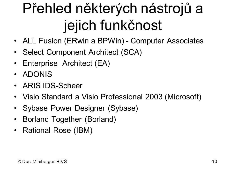 © Doc. Miniberger, BIVŠ 10 Přehled některých nástrojů a jejich funkčnost ALL Fusion (ERwin a BPWin) - Computer Associates Select Component Architect (