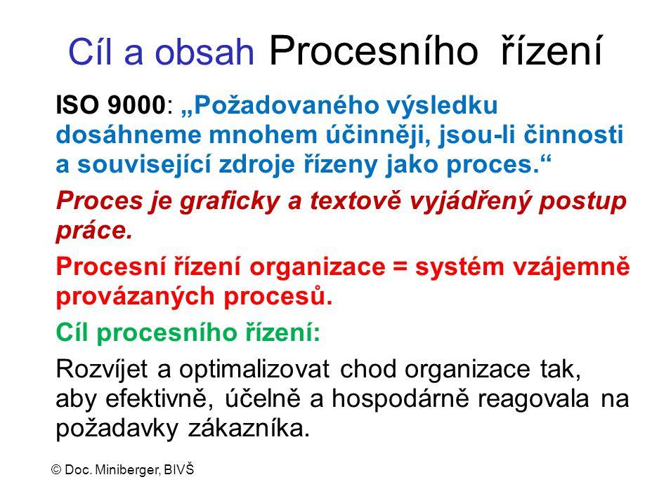 """© Doc. Miniberger, BIVŠ ISO 9000: """"Požadovaného výsledku dosáhneme mnohem účinněji, jsou-li činnosti a související zdroje řízeny jako proces."""" Proces"""