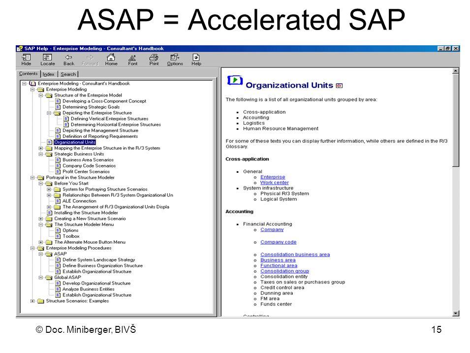 © Doc. Miniberger, BIVŠ 15 ASAP = Accelerated SAP