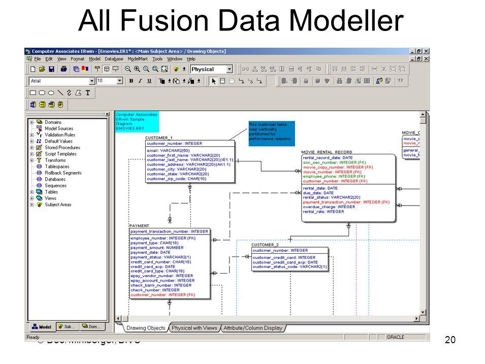 © Doc. Miniberger, BIVŠ 20 All Fusion Data Modeller