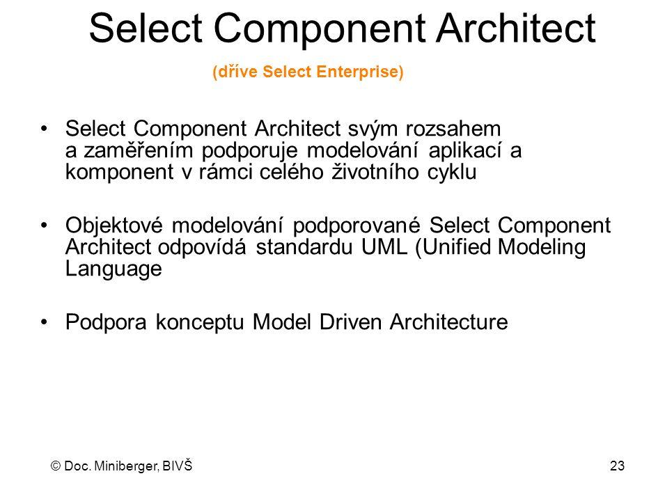 © Doc. Miniberger, BIVŠ 23 Select Component Architect Select Component Architect svým rozsahem a zaměřením podporuje modelování aplikací a komponent v