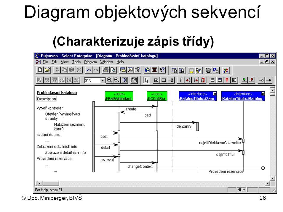 © Doc. Miniberger, BIVŠ 26 Diagram objektových sekvencí (Charakterizuje zápis třídy)