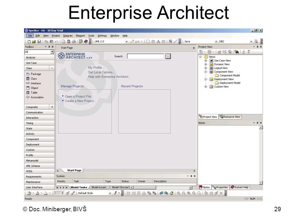 © Doc. Miniberger, BIVŠ 29 Enterprise Architect