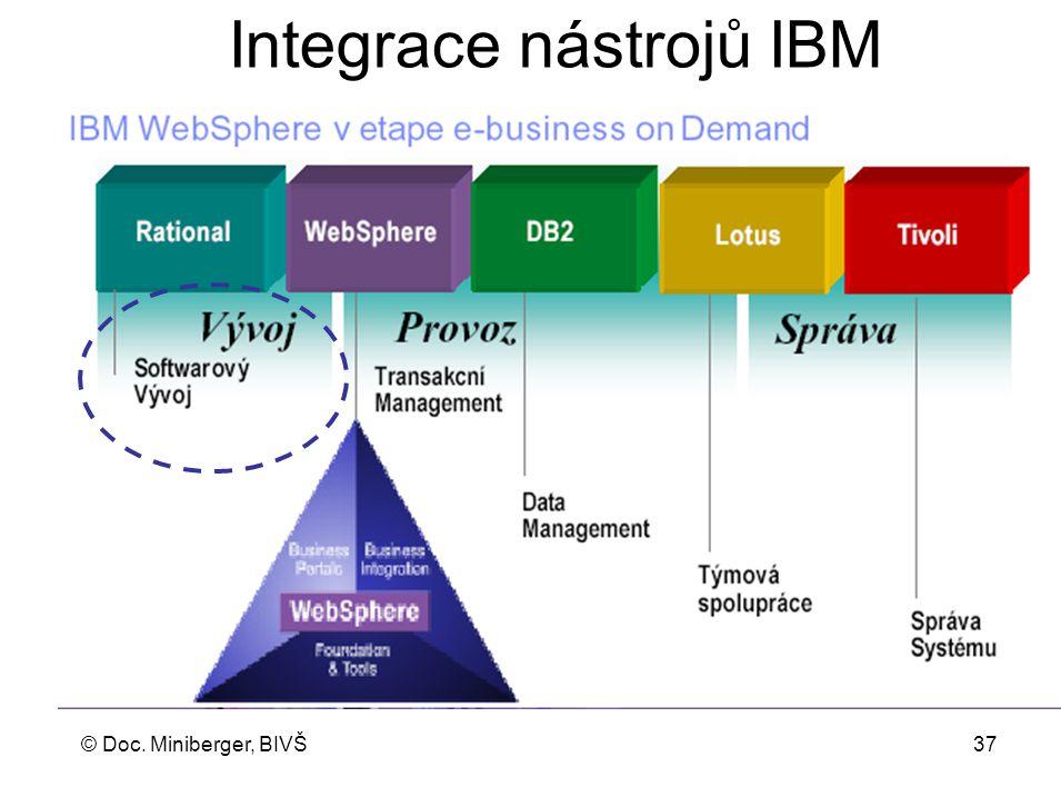 © Doc. Miniberger, BIVŠ 37 Integrace nástrojů IBM