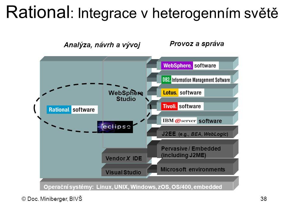 © Doc. Miniberger, BIVŠ 38 Operační systémy: Linux, UNIX, Windows, zOS, OS/400, embedded Analýza, návrh a vývoj Visual Studio Vendor X IDE WebSphere S