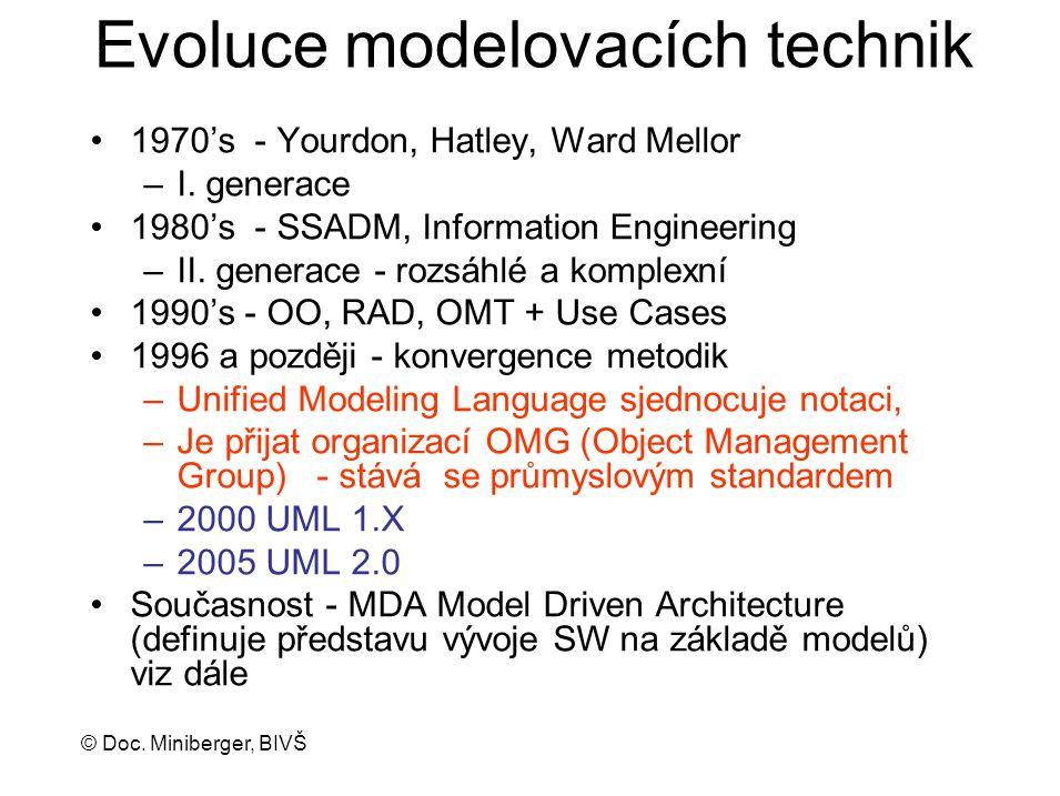 © Doc. Miniberger, BIVŠ Evoluce modelovacích technik 1970's - Yourdon, Hatley, Ward Mellor –I. generace 1980's - SSADM, Information Engineering –II. g