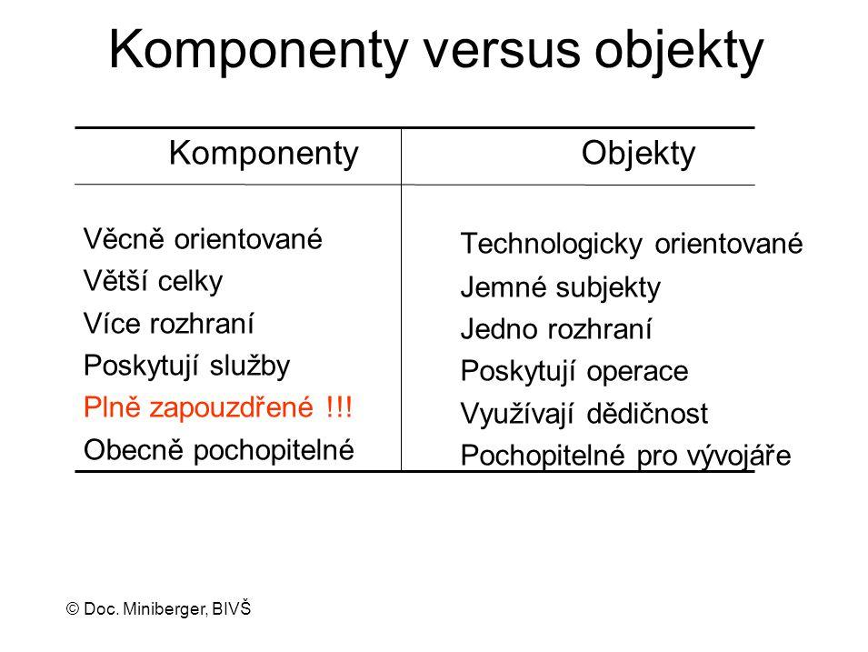 © Doc. Miniberger, BIVŠ Komponenty versus objekty Komponenty Věcně orientované Větší celky Více rozhraní Poskytují služby Plně zapouzdřené !!! Obecně