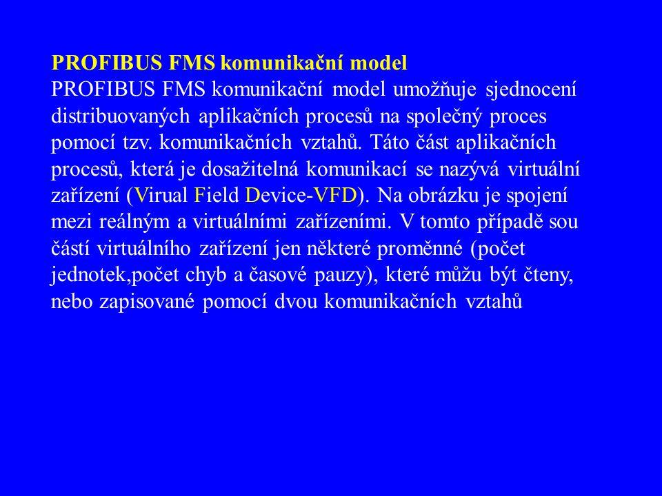 PROFIBUS FMS komunikační model PROFIBUS FMS komunikační model umožňuje sjednocení distribuovaných aplikačních procesů na společný proces pomocí tzv.