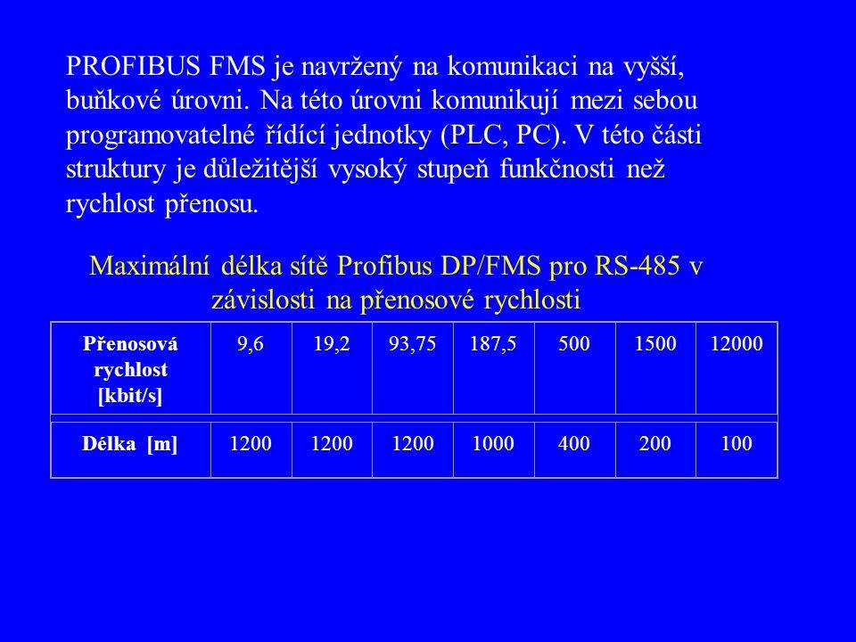 PROFIBUS FMS je navržený na komunikaci na vyšší, buňkové úrovni.