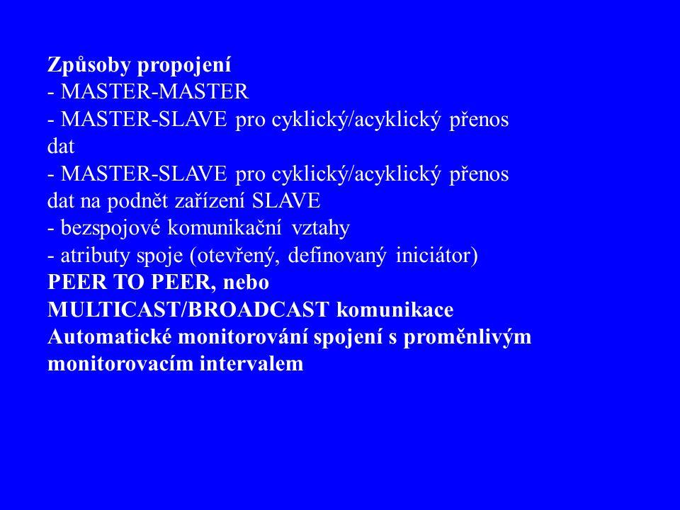 Způsoby propojení - MASTER-MASTER - MASTER-SLAVE pro cyklický/acyklický přenos dat - MASTER-SLAVE pro cyklický/acyklický přenos dat na podnět zařízení SLAVE - bezspojové komunikační vztahy - atributy spoje (otevřený, definovaný iniciátor) PEER TO PEER, nebo MULTICAST/BROADCAST komunikace Automatické monitorování spojení s proměnlivým monitorovacím intervalem