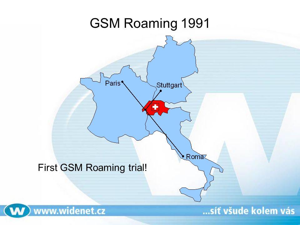 GSM Roaming 1991 First GSM Roaming trial!