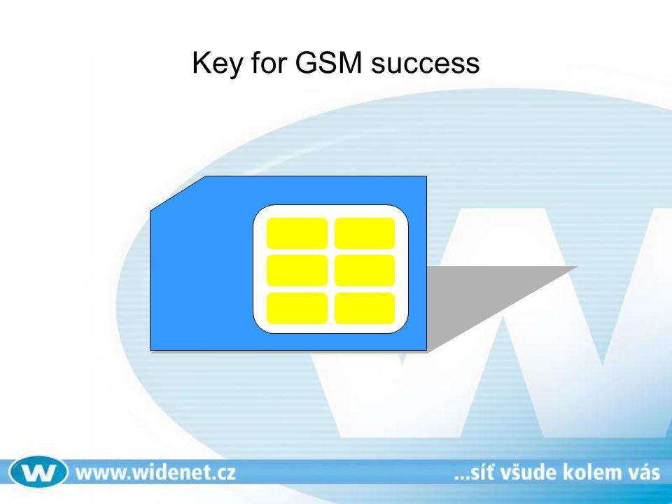 Key for GSM success