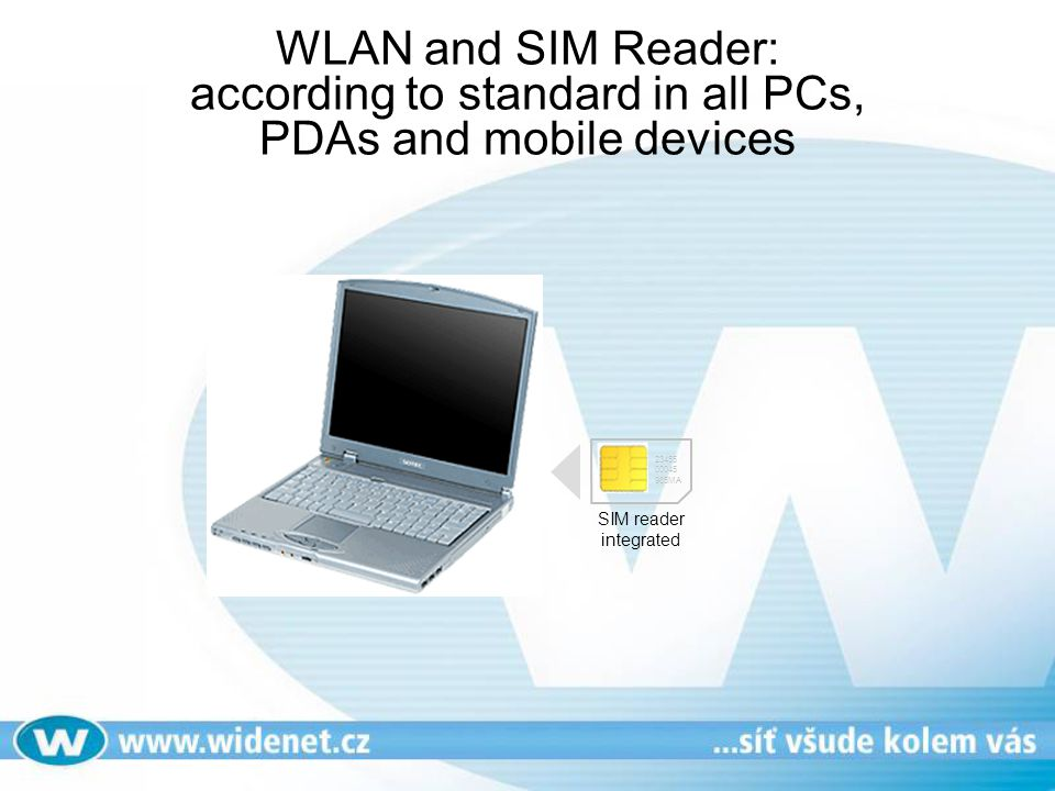 WLAN and SIM Reader: according to standard in all PCs, PDAs and mobile devices 23455 00045 985MA SIM reader integrated