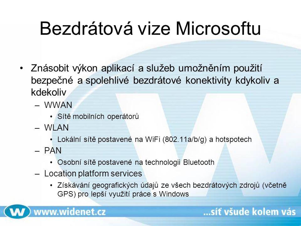 Bezdrátová vize Microsoftu Znásobit výkon aplikací a služeb umožněním použití bezpečné a spolehlivé bezdrátové konektivity kdykoliv a kdekoliv –WWAN S