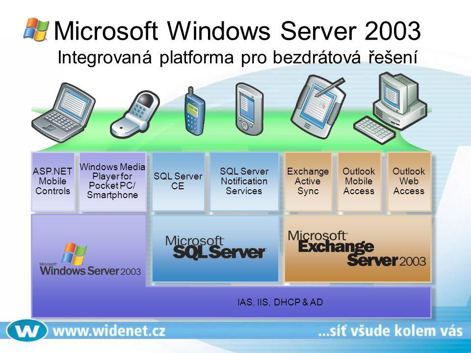 ASP.NET Mobile Controls Windows Media Player for Pocket PC/ Smartphone SQL Server CE SQL Server Notification Services Exchange Active Sync Outlook Mob