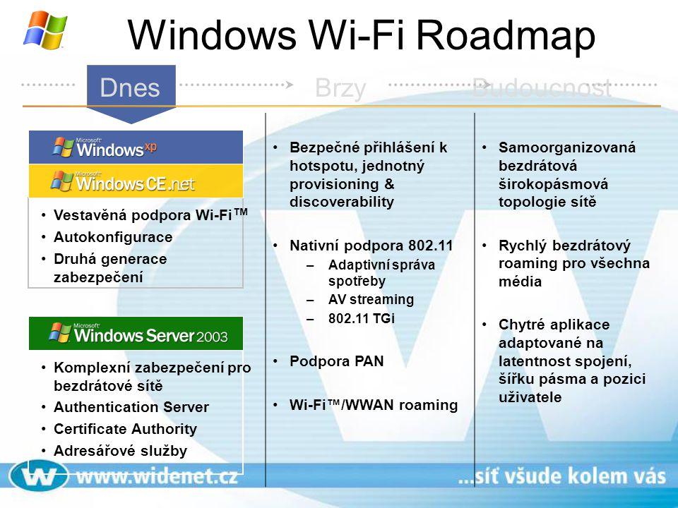 Windows Wi-Fi Roadmap Dnes BrzyBudoucnost Vestavěná podpora Wi-Fi ™ Autokonfigurace Druhá generace zabezpečení Komplexní zabezpečení pro bezdrátové sí