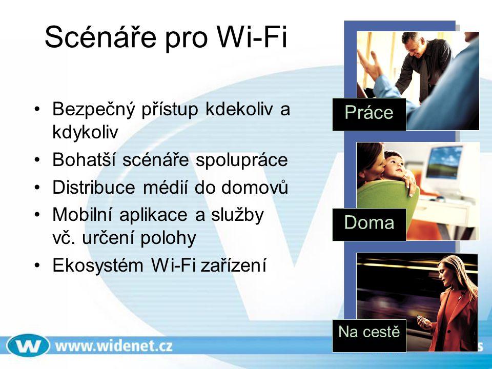 Scénáře pro Wi-Fi Bezpečný přístup kdekoliv a kdykoliv Bohatší scénáře spolupráce Distribuce médií do domovů Mobilní aplikace a služby vč. určení polo