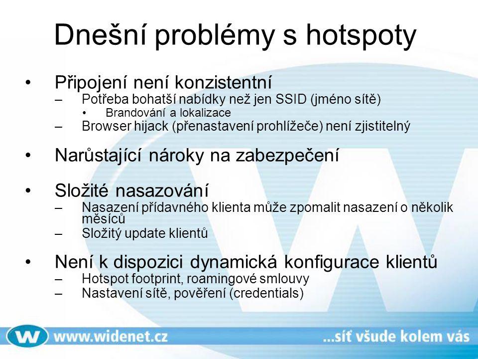 Dnešní problémy s hotspoty Připojení není konzistentní –Potřeba bohatší nabídky než jen SSID (jméno sítě) Brandování a lokalizace –Browser hijack (pře