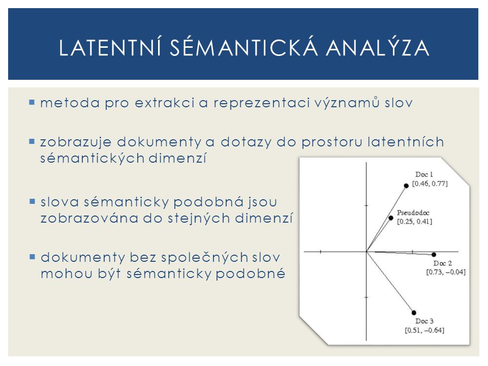  metoda pro extrakci a reprezentaci významů slov  zobrazuje dokumenty a dotazy do prostoru latentních sémantických dimenzí LATENTNÍ SÉMANTICKÁ ANALÝZA  slova sémanticky podobná jsou zobrazována do stejných dimenzí  dokumenty bez společných slov mohou být sémanticky podobné